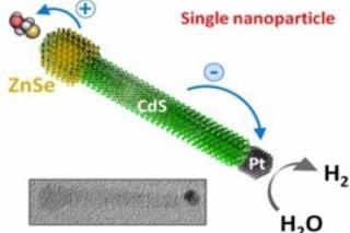 Новая технология создания нанокристаллов, собирающих солнечную энергию