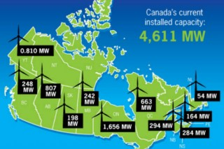 В этом году объемы производства энергии ветра в Канаде увеличатся на 20%