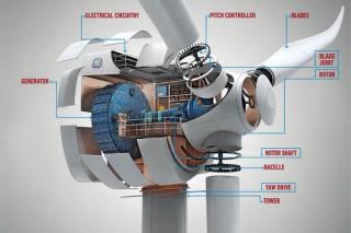 В Квебеке введен в эксплуатацию крупнейший ветропарк Канады