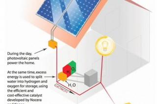 Три шага к утеплению дома и его энергоэффективности на основе возобновляемых источников энергии. Часть 2