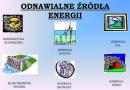 Польша кардинально пересмотрит систему поддержки альтернативной энергетики