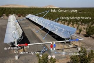 Австралийцы применили паровой двигатель для хранения солнечной энергии