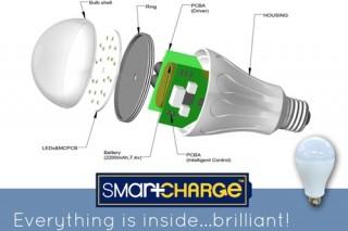 В следующем году может появится лампа SmartCharge, работающая без электричества