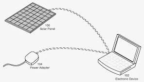 Apple готовит «солнечный» iPhone