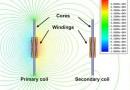 Передача энергии без участия проводов