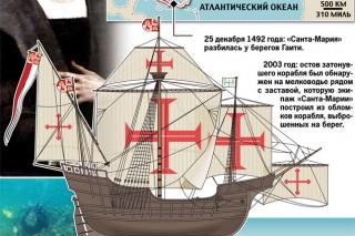 «Черные археологи» разграбили корабль Колумба