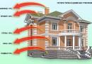 Capatect – эффективная система утепления фасадов