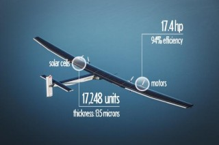Solar Impulse 2 доставили в Абу-даби и готовят к кругосветному путешествию