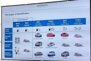 Porsche расширяет свою экологическую линейку